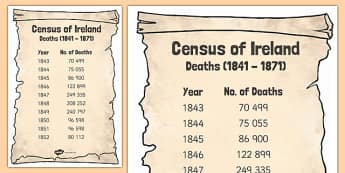 Census Death Poster - gaeilge, the famine, great famine, display poster, ireland history