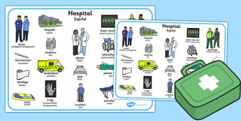 Hospital Word Mat Polish Translation - polish, hospital, word mat