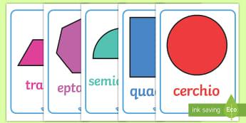 Forme geometriche 2D Poster - geometria, forme, 2D, poster, lati, angoli, geometrico, geometriche, matematica, italiano, italian,