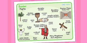 The Easter Story Word Mat Romanian Translation - romanian, easter