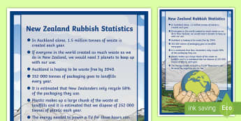 New Zealand Rubbish Statistics Display Poster - recycling, rubbish, waste, land fills, New Zealand, poster, carbon footprint