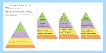 NZ Levelled VCOP Yrs 3  - 8 3D Pyramid
