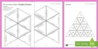 Circulatory System Tarsia Triangular Dominoes - Tarsia, gcse, biology, circulation, circulatory, circulatory system, heart, blood vessels, veins, ar, plenary activity