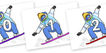Numbers 0-31 on Snowboarding - 0-31, foundation stage numeracy, Number recognition, Number flashcards, counting, number frieze, Display numbers, number posters