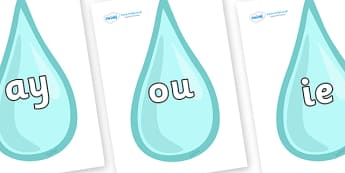 Phase 5 Phonemes on Water Droplets - Phonemes, phoneme, Phase 5, Phase five, Foundation, Literacy, Letters and Sounds, DfES, display
