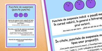 Punctele de suspensie - Planșă - puncte de suspensie, planșă, ortografie, semne de punctuație, punctuație, materiale, materiale didactice, română, romana, material, material didactic