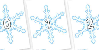 Numbers 0-50 on Snowflakes (New) - 0-50, foundation stage numeracy, Number recognition, Number flashcards, counting, number frieze, Display numbers, number posters