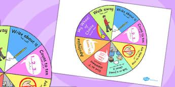 The Wheel of Choice Arabic Translation - arabic, wheel, choice