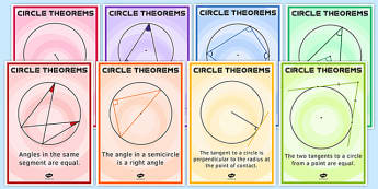 Circle Theorem Posters - circle theorem, circl, theorem, posters, display, geometry, shape