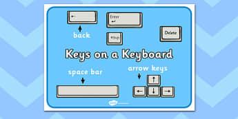 Keys On A Keyboard Display Posters - Keyboard, ICT, Keys,display, poster, Control, Alt, Delete, important, sign, banner