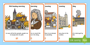 The Great Fire of London Events Timeline Display Posters - Great Fire of London, 1666, great fire, pudding lane, fires, peyps, bakery, timeline, events