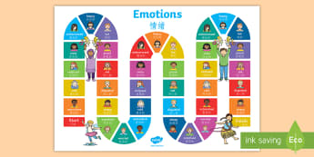 Emotions Board Game English/Mandarin Chinese - Ourselves, social, emotional, emotions, feelings, moods, PSED, PSHCE, PSHE, personal, game, activity