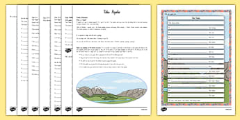 Pepeha Differentiated Activity Sheet Pack - nz, new zealand, pepeha, mihi, Māori introductions, worksheet