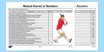 Roland-Garros in Numbers Activity Sheet - roland-garros, french opens, stadium, activity, number, worksheet