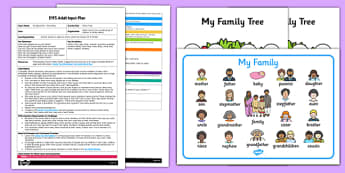 EYFS Family Tree Adult Input Plan and Resource Pack - Adult Input Plan, Counts Actions, Counts Actions or Objects Which Cannot be Moved, Maths, Mathematics, My Family, Family Tree, EYFS Planning