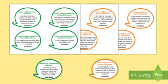 Year 2 Australian Curriculum Science as a Human Endeavour: I Can Speech Bubbles-Australia - Australian science, science assessment, grade 2, learning intentions, science outcomes, walt, tib, w