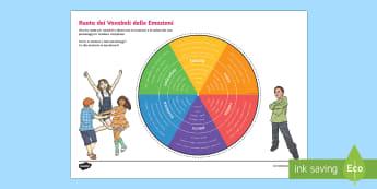 Ruota dei Vocaboli delle Emozioni Italian - ruota, delle, emozioni, scrittura, indipendente, letteratura, italiano, italian