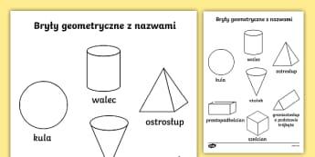 Karta Bryły geometryczne z nazwami Kolorowanka - bryły, geometria, geometryczne, matematyka, kula, sześcian, protopadłościan, stożek, ostrosłup