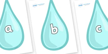 Phase 2 Phonemes on Water Droplets - Phonemes, phoneme, Phase 2, Phase two, Foundation, Literacy, Letters and Sounds, DfES, display