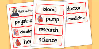 William Harvey Word Cards - william harvey, word cards, topic cards, themed word cards, themed topic cards, key words, key word cards, keyword, writing aid