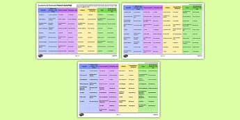 Customs & Festivals French Verb Mat