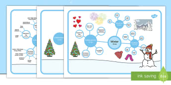 Winter Concept Map English/Polish - Winter Concept Map - winter, concept map, concept, map, season, cold, wnter, wintre,Polish-translati