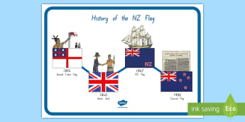 History of the New Zealand Flag Display Timeline - Social Sciences, Studies, national, flags,
