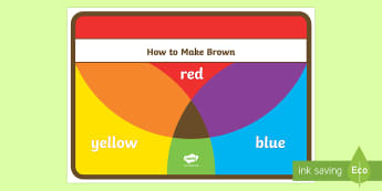 How to Make Brown Poster - colour mixing, how to make, colours