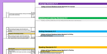 K to 5 English Language Arts Literacy Standards Overview Spreadsheet - english, standards, overview