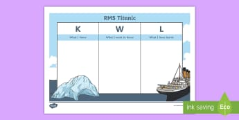 RMS Titanic KWL Grid - Titanic Topic KWL Grid - titanic, topic, kwl, grid, know, learn, research, RMS, iceberg, ship, irela
