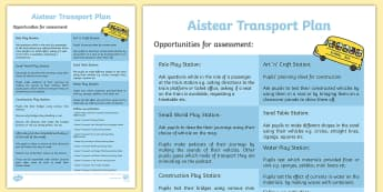 Aistear Transport Plan - aistear, transport, plan, roi, gaeilge, republic of ireland