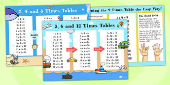 Times Tables The Easy Way Multiplication Poster Pack - multiply