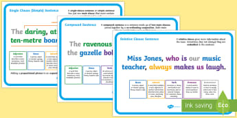 UKS2 Features of Sentences Display Posters - UKS2, year 6, Year 5, Y5, Y6, sentences, multi-clause, single-clause, passive, active, colons, semic