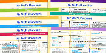 EYFS Lesson Plan and Enhancement Ideas to Support Teaching on Mr Wolf's Pancakes - stories, lessons, plan