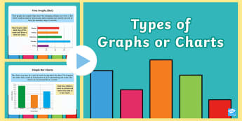 KS2 Types of Graph or Chart PowerPoint - interpret and present data using bar charts, pictograms and tables, interpret and present discrete a