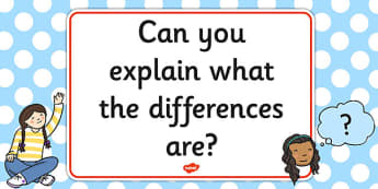 Can You Explain What the Differences are Display Poster - display