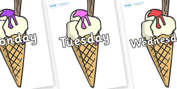 Days of the Week on Ice Cream Cones to Support Teaching on The Very Hungry Caterpillar - Days of the Week, Weeks poster, week, display, poster, frieze, Days, Day, Monday, Tuesday, Wednesday, Thursday, Friday, Saturday, Sunday