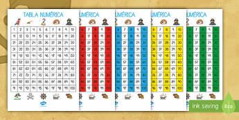 Tablanumérica: Los piratas - Los piratas, proyecto, transcurricular, el mar, barcos, cien, grande, contar operaciones, sumar, res