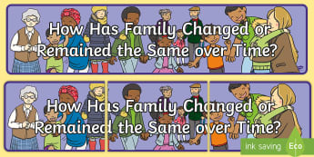 How Has Family Changed or Remained the Same over Time? Display Banner - Australian History, Australian Families, Australia