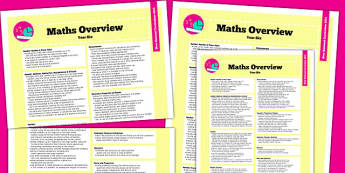 2014 Curriculum Year 6 Maths Overview - new curriculum, numeracy