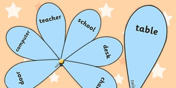 EAL Everyday Objects at School with English Word Fans - EAL, Everyday objects, objects at school, english, word fans, word fan, EAL words, literacy