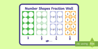 Number Shapes Fraction Display Poster - KS1 Maths, numicon, number shapes, fraction, fractions, share, divide, equal, equally, half, 1/2, qu