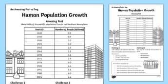 Human Population Growth Activity Sheet, worksheet