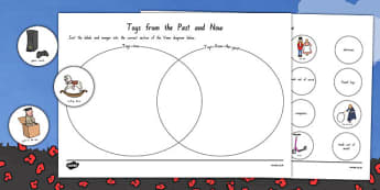 Toys from the Past and Now Venn Diagram - nz, new zealand, Toys, past, now, Venn, Anzac Day Teddy