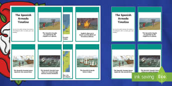 KS2 The Spanish Armada Timeline Activity Sheet - Spanish Armada, armada, king philip, philip I, elizabeth, queen elizabeth, ships, worksheet, battle,