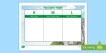 The Céide Fields KWL Grid - ROI - The World Around Us - The Ceide Fields, stone age, neolithic, farmers, stone, mayo, history, s