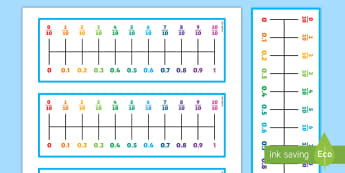 Decimals and Fractions Number Line Bookmark - decimals, fractions, number line, bookmarks