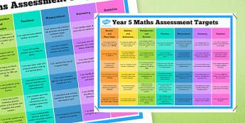 Year 5 Maths Assessment Posters - maths, assessment, poster