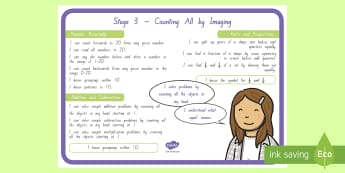 Stage 3 Maths Display Poster - stage 3 maths, numeracy project, new zealand mathematics, i can posters, stage 3 learning outcomes