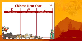 Chinese New Year Topic KWL Grid - Chinese, New, Year, KWL, Know